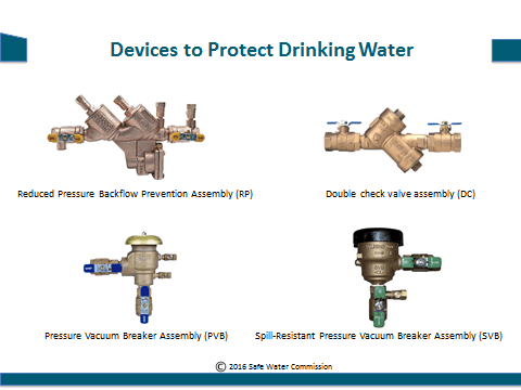 Backflow images